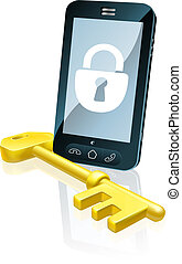 Mobile Telefonsicherheitskonzept