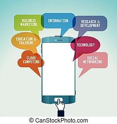 Mobilfunktechnik