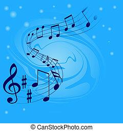 Musik Hintergrund abbrechen