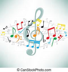 Musik macht Hintergrund