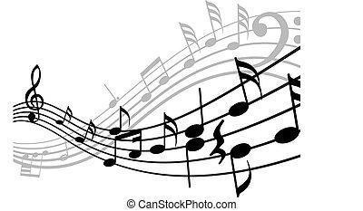 Musikalische Hintergrundgeschichten