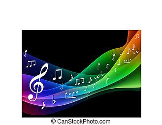 Musikalische Noten auf Wellenspektrum
