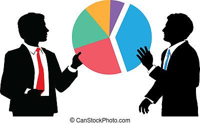 Nützliche Menschen schließen sich Marktanteil-Pastetendiagramm an