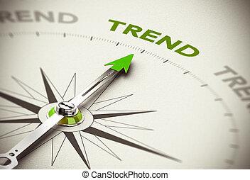 Nach dem Trendindikator