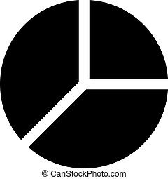 Pie Chart Repräsentation.