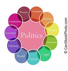 politik, abbildung