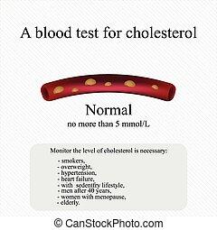 pr�fung, vektor, cholesterol., blut, abbildung