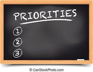Prioritätenliste.