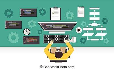 programmierer, concept., mechanismus, arbeitende , development., programmierung, computer., software