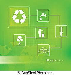Recycle Hintergrund.