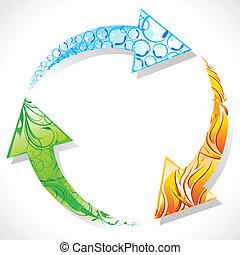 Recyclesymbol mit Element der Erde