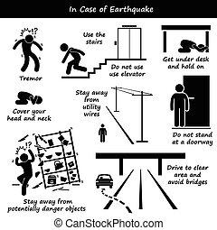 reisekoffer, erdbeben