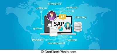 ressource, global, system, planung, unternehmen, international, saft, software