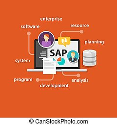 ressource, system, planung, unternehmen, saft, software