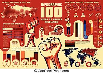 revolution, satz, jahre, infographic, russische, 100