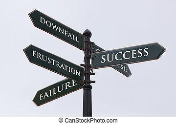 Richtungsweg bedeutet Erfolgsfehler Frustration und Niedergang