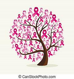 rosa, schichten, eps10, leicht, krebs, baum, organisiert, editing., vektor, brust, datei, ribbons., begrifflich, bewusstsein
