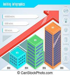 Setzt Elemente von Infographien.
