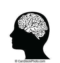 Silhouette Kopf und Gehirn