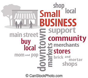 Small Business Wortwolke