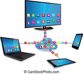 Smarttv Laptop Tablet Smartphone und Apps