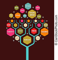 Social Media Marketing Business Baum