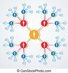 Social Web Network Marketingdiagramm.