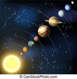 Sonnensystem aus dem All.