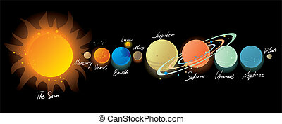 Sonnensystem.