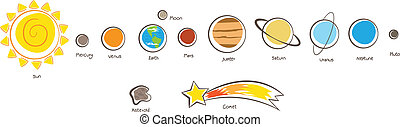 Sonnensystemplaneten