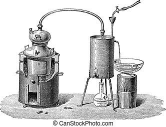 Stille oder Destillationsapparate, klassische Gravur