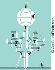 Stufen zum globalen Erfolg der Wirtschaft