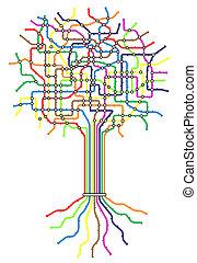 Subway-Baum