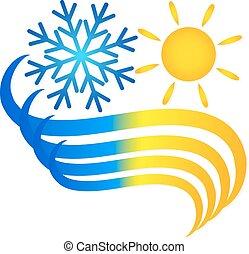 Symbolische Klimaanlage.
