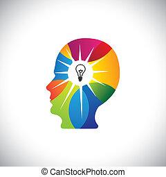 Talentierter Mensch mit genialem Verstand voller Ideen und Lösungen