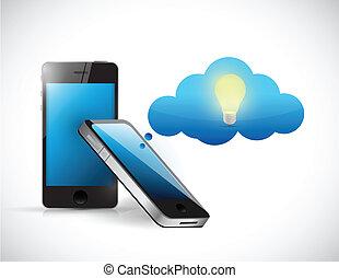 Telefon und Idee denken, Cloud Illustration Design.