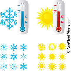 Thermometer heiß und kalt