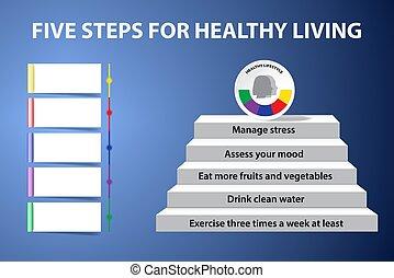 Treppen, die die fünf Schritte für ein gesundes lebendes Vektorkonzept zeigen