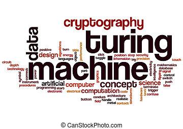 Turing Maschinenwortwolke.