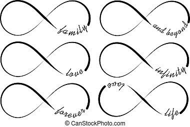 Unendliche Symbole.