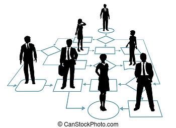Unternehmensteam-Lösung im Prozessmanagement-Fluschart