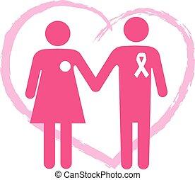 Unterstütze einen Brustkrebs-Überleber.