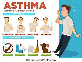 vektor, infographic, asthma, krankheit, prävention, symptome