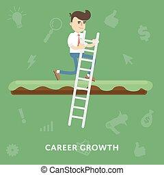 Verbesserung der Unternehmensleiter professionelles Wachstum.