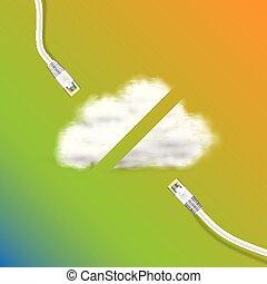 Verbindung zur Wolke.