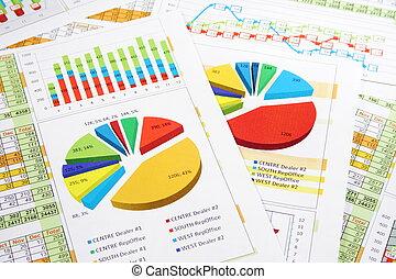 Verkaufsbericht in Ziffern, Graphen und Tabellen