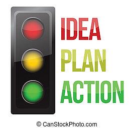 Verkehrslicht-Planungs-Geschäfte