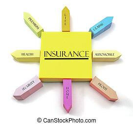 Versicherungskonzept auf arrangierten klebrigen Notizen.