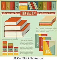 Vintage Infographics Set - Bücher