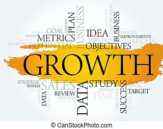 Wachstumswortwolke.